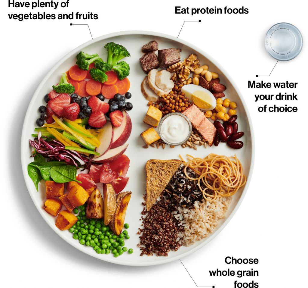 Half a plate of vegetables and fruit, a quarter of a plate of protein, a quarter of a plate of whole grains, make water your drink of choice