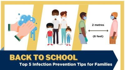 An illustration showing a family wearing masks, washing hands and physically distancing. Text: Back to school - Top 5 infection prevention tips for families
