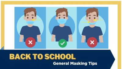 An illustration showing how to wear a mask correctly over the nose and mouth. Text: Back to school - General masking tips