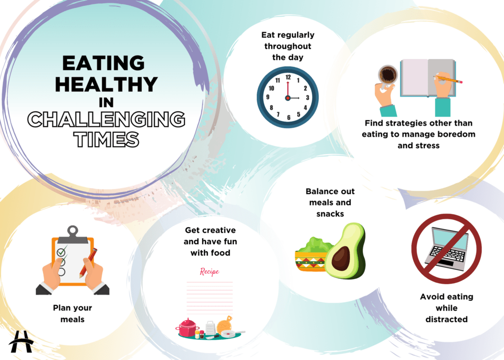 Graphic illustration showing Healthy Eating tips